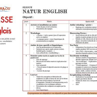 Classe Anglais