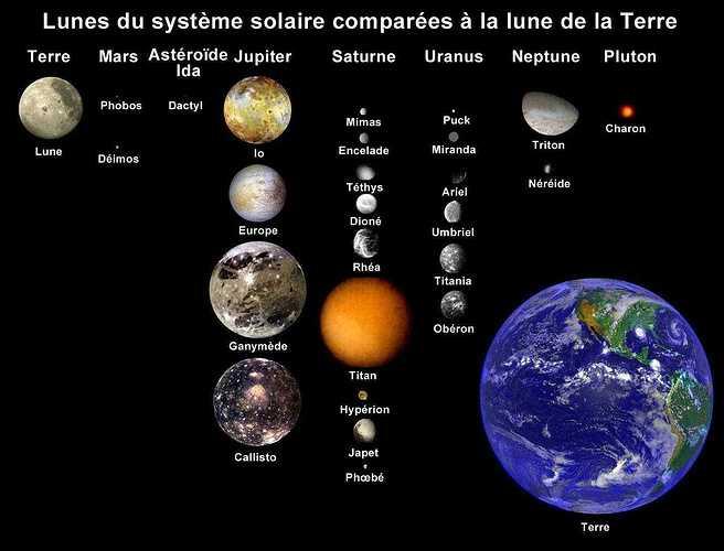 Classe astronomie satellite-systeme-solaire